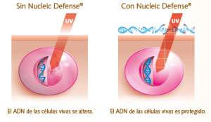 Nucleic Defense Efecto